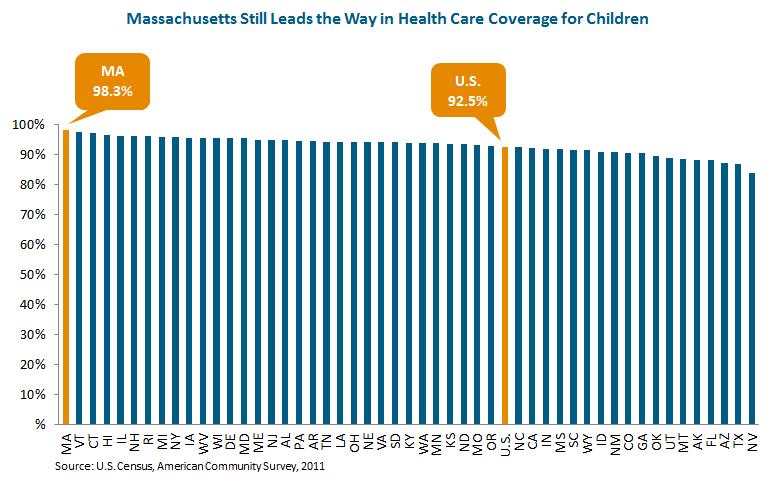 how to buy health insurance in massachusetts