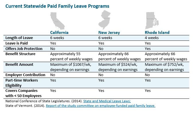Paid Family Leave - edd.ca.gov