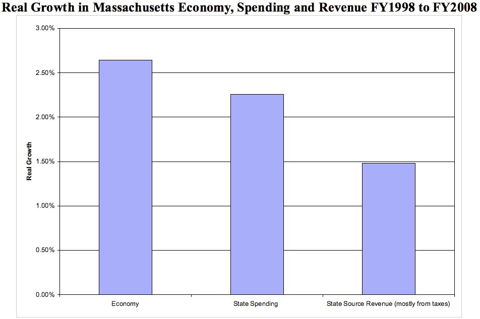 declining budget sheet